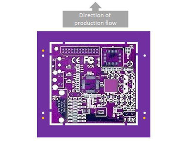 Optimising Your Panelisation | Circuit Boards | Momentum Circuits